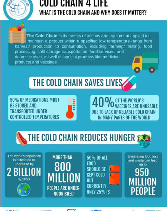 World Refrigeration Day Partners release the Cold Chain 4 Life Campaign Kit
